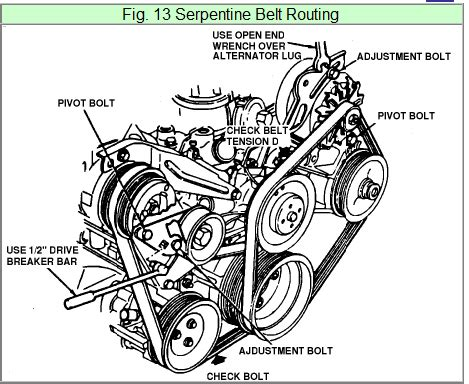 Serpentine Routing Diagram Ford