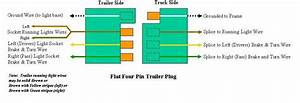 Trouble Installing Tailgate Light Bar  - Page 4 - Ford F150 Forum
