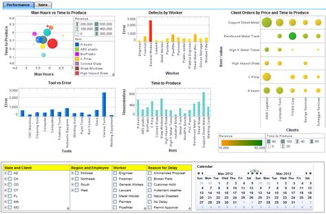 manufacturing dashboard template manufacturing supply chain