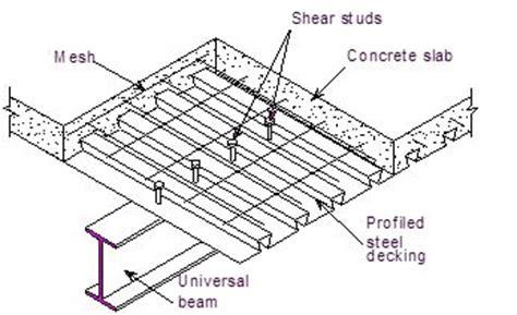 vulcraft deck design exle steel deck decks and steel on