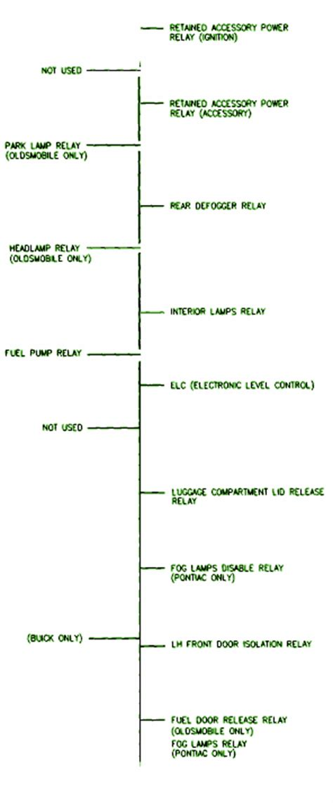 1995 Buick Park Avenue Wiring Diagram by 1995 Buick Park Avenue Fuse Box Diagram Circuit Wiring