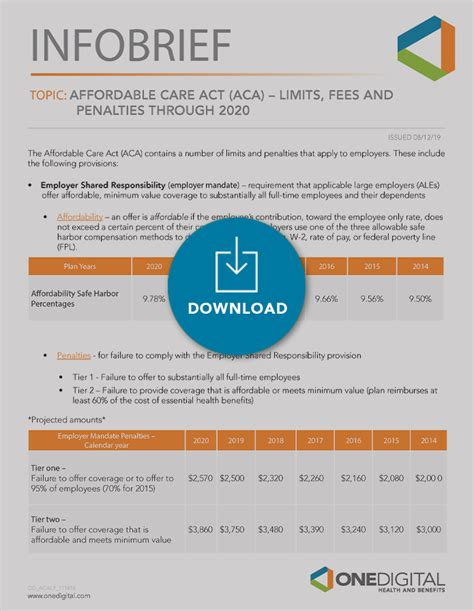 This official government guide has important information about will i have to pay a late enrollment penalty if i join a medicare prescription drug plan now? Affordable Care Act (ACA): Limits, Fees and Penalties Through 2020 | OneDigital