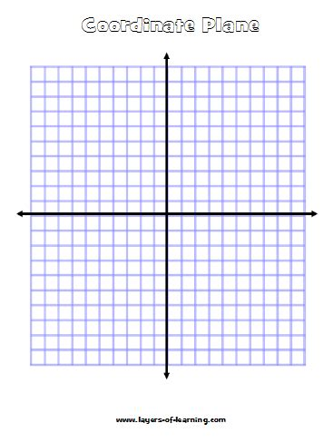 free graph paper with x and y axis printable coordinate planes layers of learning