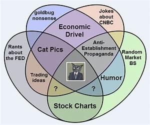 Stockcats   Stockcats