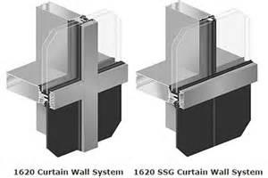 kawneer curtain wall home design ideas gigforest net