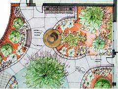 Garden Design And Planning Design Gwynedd Landscapes Garden Design And Garden Planing Services