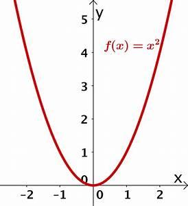 Scheitelpunkt Berechnen Parabel : parabeln ~ Themetempest.com Abrechnung