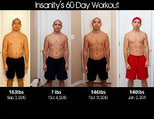 How Much Do You Need To Follow The Insanity Workout ...