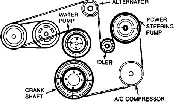 Solved Serpentine Belt Diagram Ford Taurus Fixya