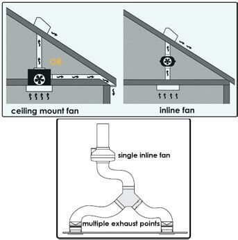 shower vent fan how to choose a bathroom vent fan