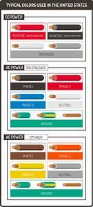 Wire Color Coding