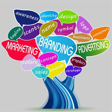 advertising classes marketing and advertising your pmu business brand