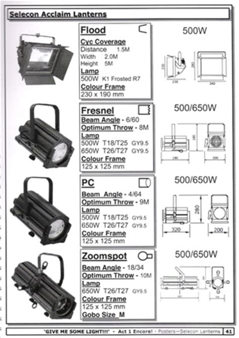 types of stage lights stagelightingtraining co uk