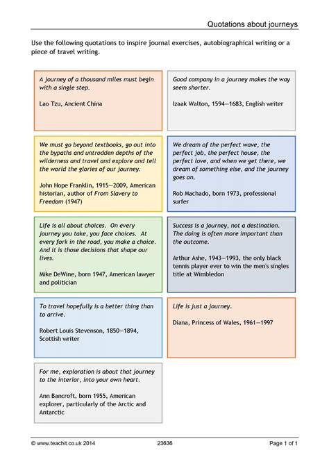 Autobiography Writing  Ks3 Writing  Key Stage 3 Resources