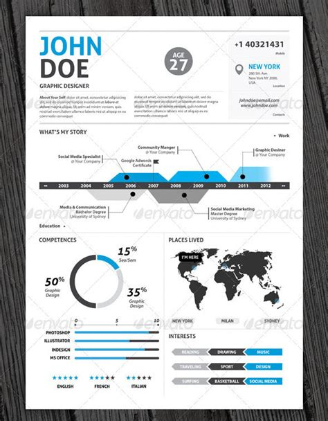 Free Infographic Resume Template by 21 Stunning Creative Resume Templates