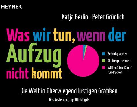 Schaeresteipapier Die Infografik Mit Witz Und Ironie