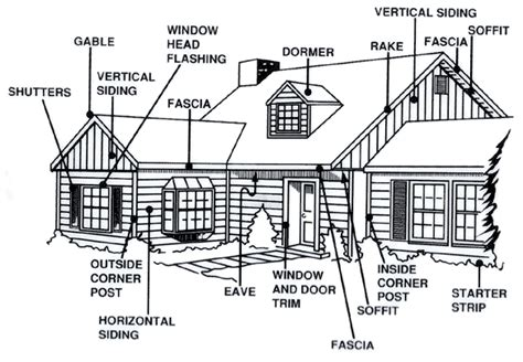 parts of a house exterior exterior house terminology diagram images design