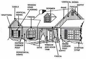 Exterior House Terminology Diagram