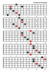 D Augmented Arpeggio Patterns And Fretboard Diagrams For Guitar