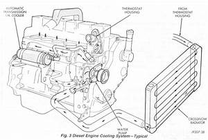 How To Install A Coolant Filter - Page 2