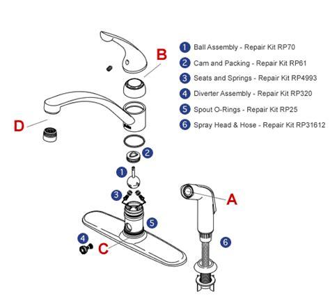 Moen Parts List Diagram Vintage Kitchen Faucets