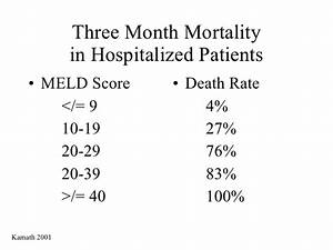 Meld Score Chart Liver Failure Certified Hospice Palliative Nurse Chpn