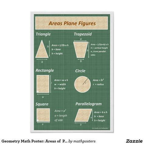 60 best mathematics posters and teaching aids images on pinterest teaching aids math and math