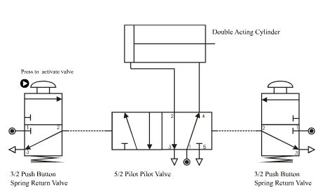 3 Pole Push Button Diagram by 2 Push Button Return Valve And Single Acting