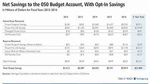 Saving the American Dream: Improving Health Care and ...