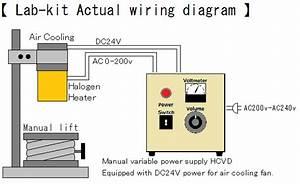Halogen Point Heater Laboratory F45  200v
