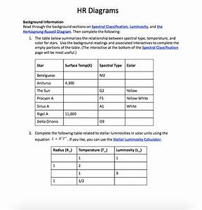 How To Read A Hr Diagram