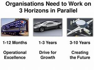 Rohit Talwar Driving Future Growth - Blackberry Innovation ...