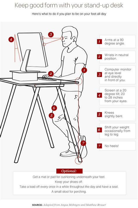 doctors note for standing desk 7 tips for using a standing desk at work