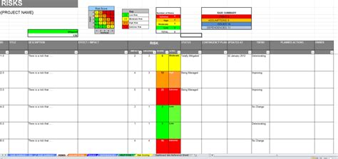 excel raid log and dashboard template dash board 1