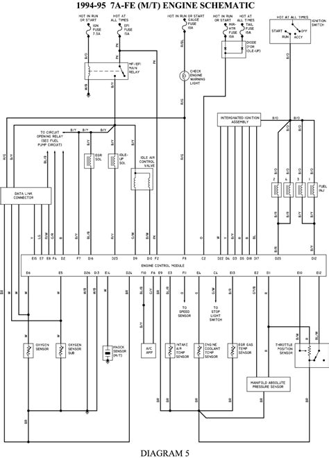 1994 Toyotum Engine Wiring Diagram by Repair Guides Wiring Diagrams Wiring Diagrams