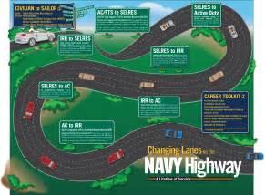 nrh career roadmap