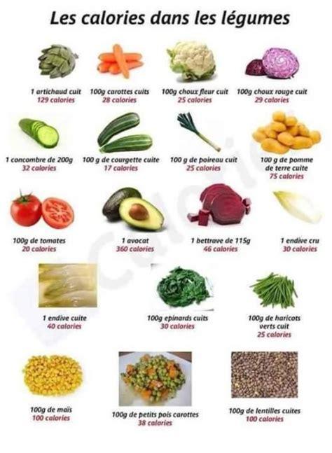equivalence en cuisine calories bien les comprendre pour mincir