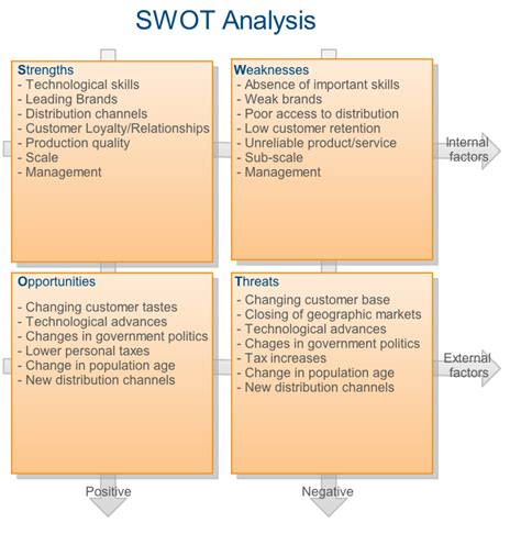 free resume format pdf word 001a2 swot analysis yourmomhatesthis
