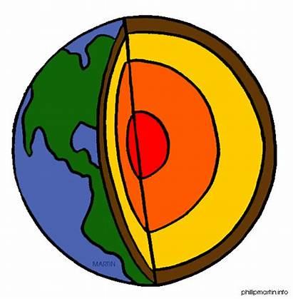 Science Clip Medium Websites Clipartpanda Earth Layers
