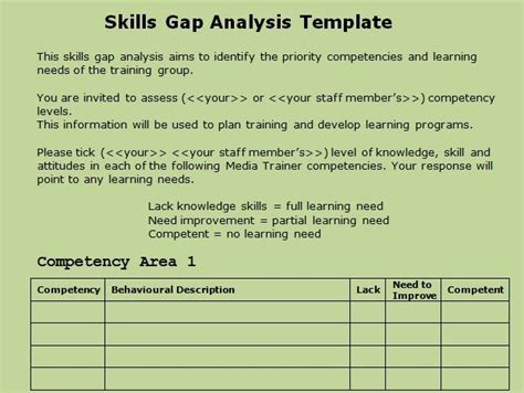 Project Management Gap Analysis Template Excel Get Skills Gap Analysis Template Excel