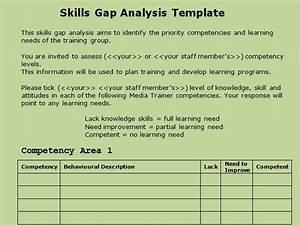 get skills gap analysis template excel With personal gap analysis template