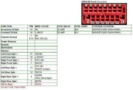 2002 Expedition Radio Wiring by 2002 Ford Expedition Stereo Wiring Diagram Fuse Box And