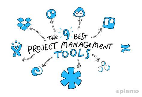 project management tools    top