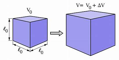 Expansion Thermal Volume Svg Wikimedia Commons Wikipedia