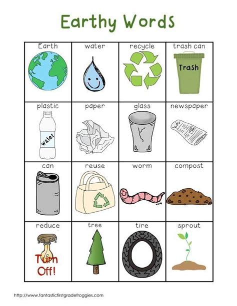 Earth Day And Recycling Resource Roundup  Green Team Fun (earth Day)  Pinterest Writing