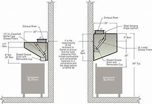 Low Proximity Backshelf Hood