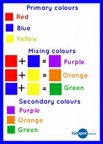 Image result for primary color chart