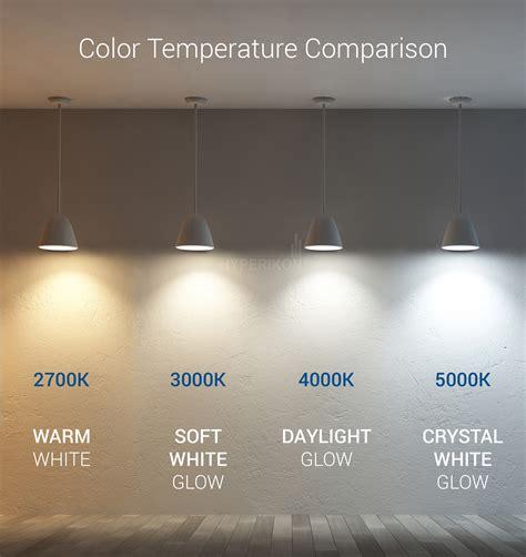 best led color temperature for kitchen ceiling light color temperature www energywarden net 9155