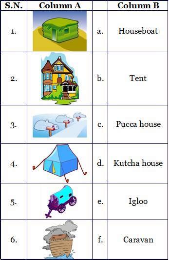 housing  clothing worksheets  grade