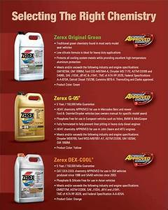 Zerex Coolant Charts Marketing And Their Conventional 5